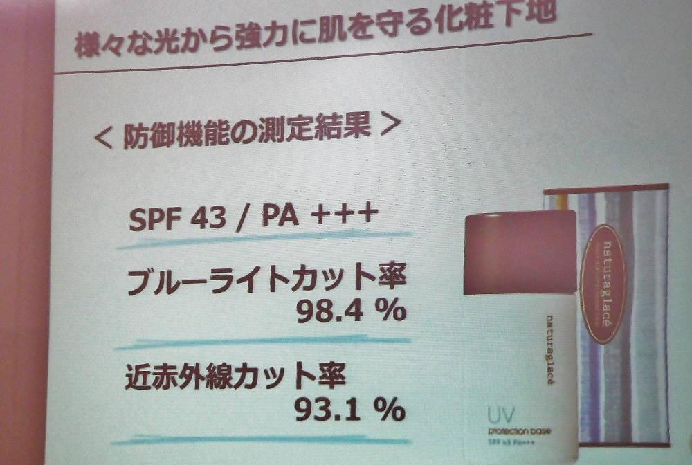 ブルーライトを防ぐ化粧品 UVプロテクションベース